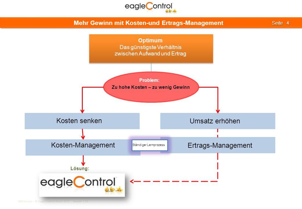 Kosten senken Umsatz erhöhen Kosten-Management Ertrags-Management