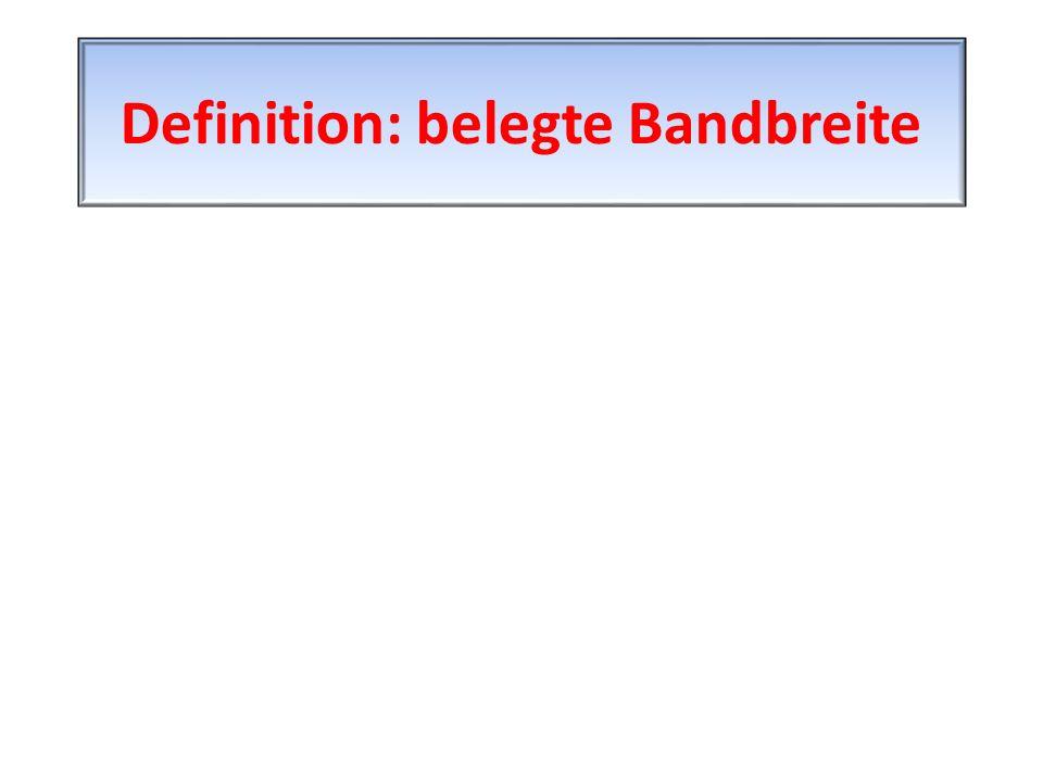 Definition: belegte Bandbreite
