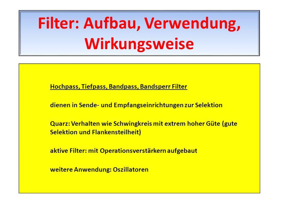 Filter: Aufbau, Verwendung, Wirkungsweise