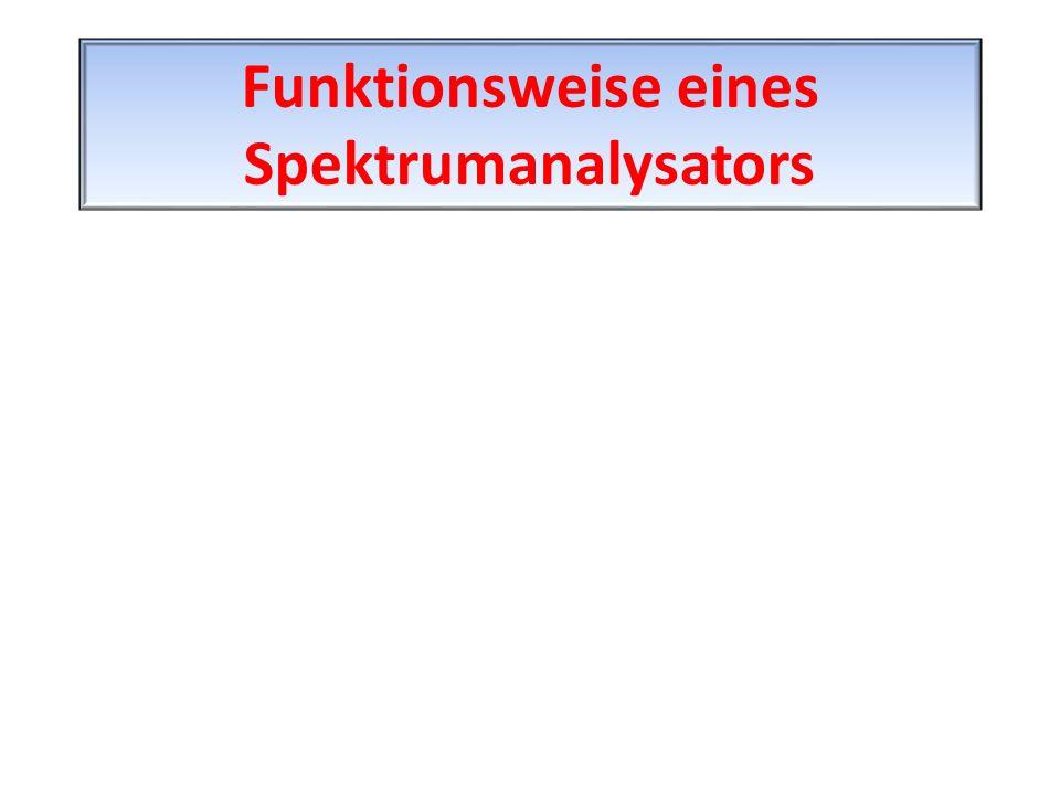 Funktionsweise eines Spektrumanalysators