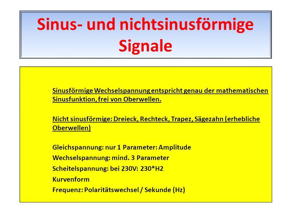 Sinus- und nichtsinusförmige Signale