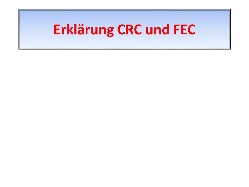 Erklärung CRC und FEC