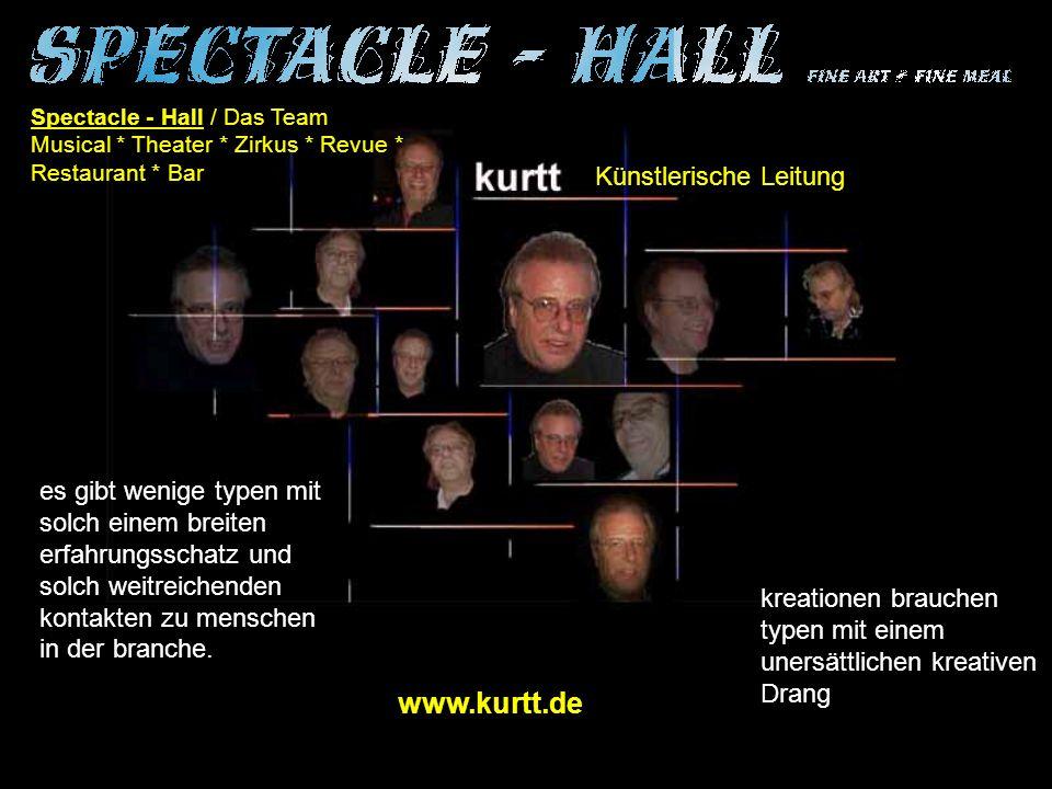 www.kurtt.de Künstlerische Leitung