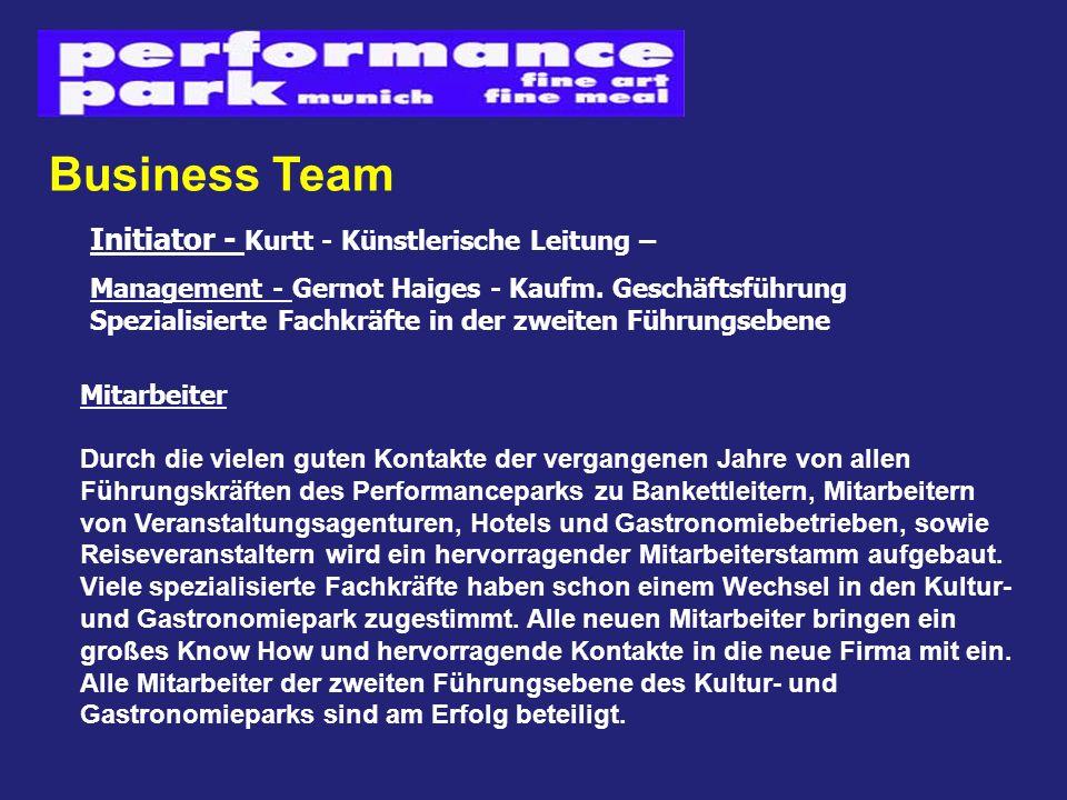 Business Team Initiator - Kurtt - Künstlerische Leitung –