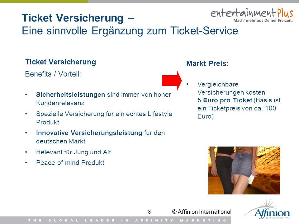 Ticket Versicherung – Eine sinnvolle Ergänzung zum Ticket-Service