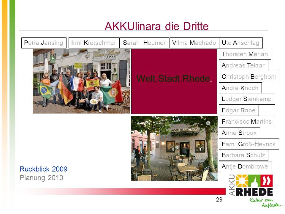 AKKUlinara die Dritte Welt.Stadt.Rhede. Rückblick 2009 Planung 2010