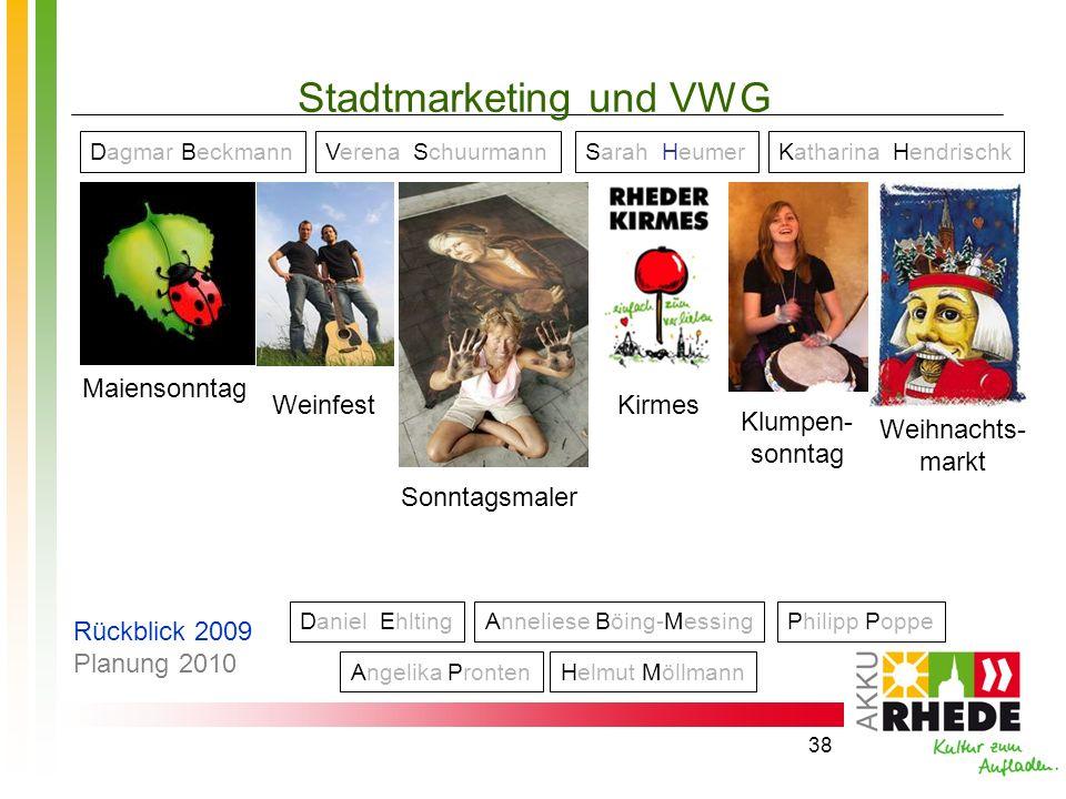 Stadtmarketing und VWG