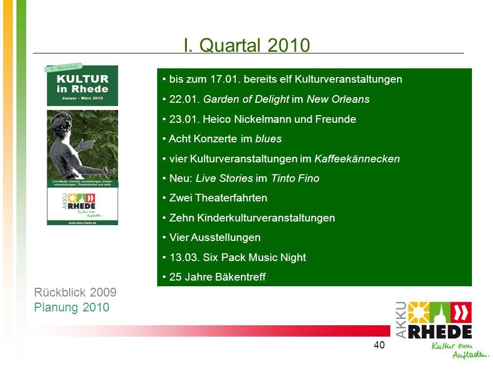 I. Quartal 2010 Rückblick 2009 Planung 2010