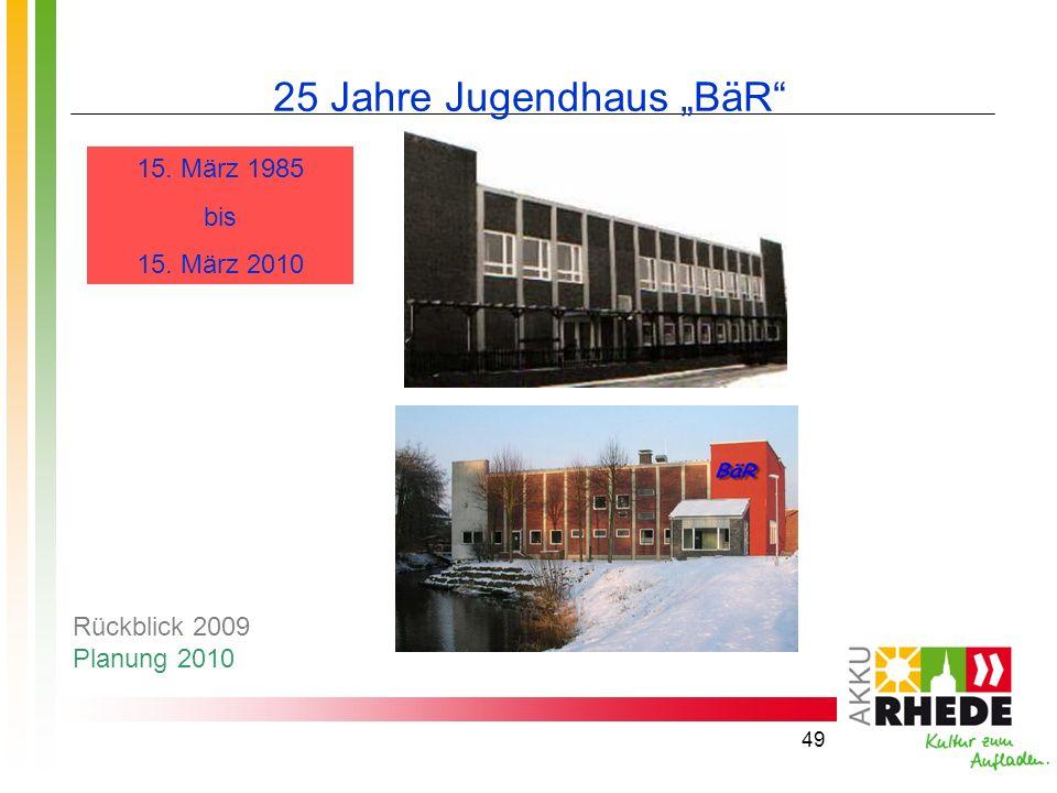 "25 Jahre Jugendhaus ""BäR"