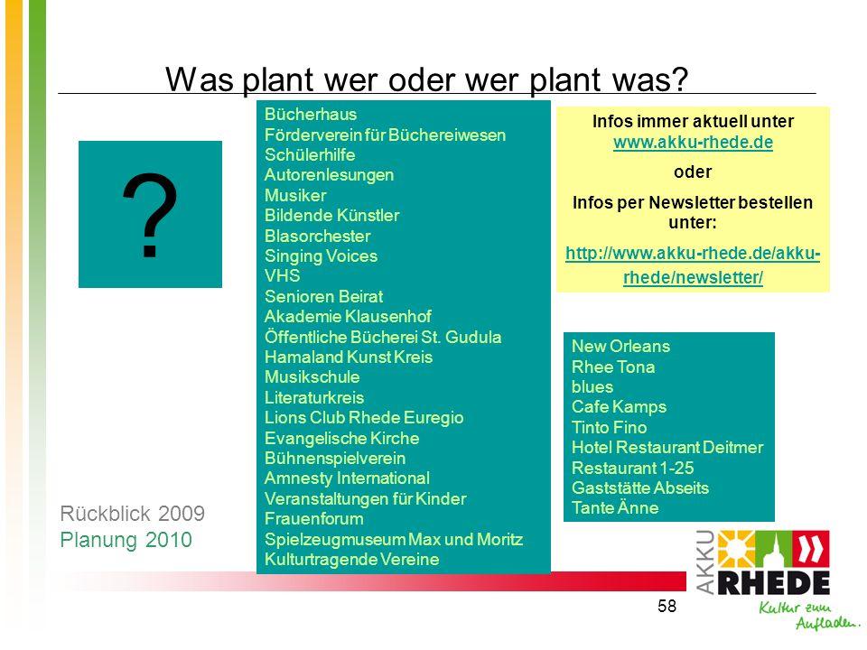 Was plant wer oder wer plant was
