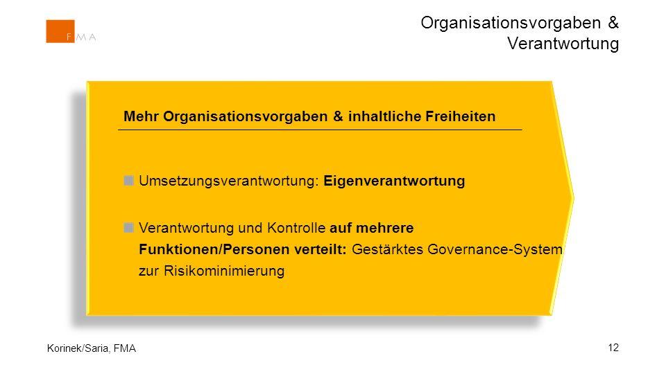 Organisationsvorgaben & Verantwortung