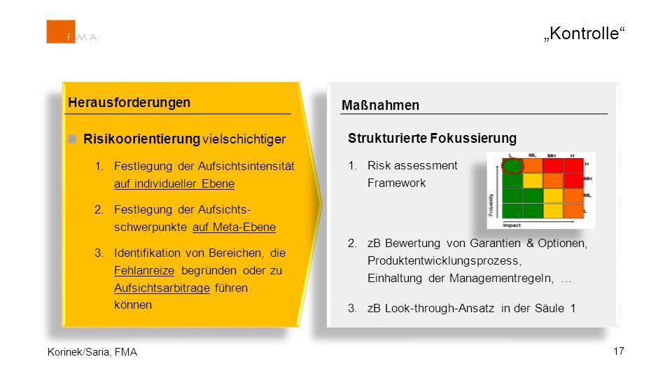 """""""Kontrolle Herausforderungen Risikoorientierung vielschichtiger"""