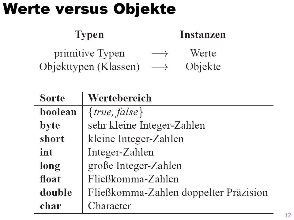 Werte versus Objekte