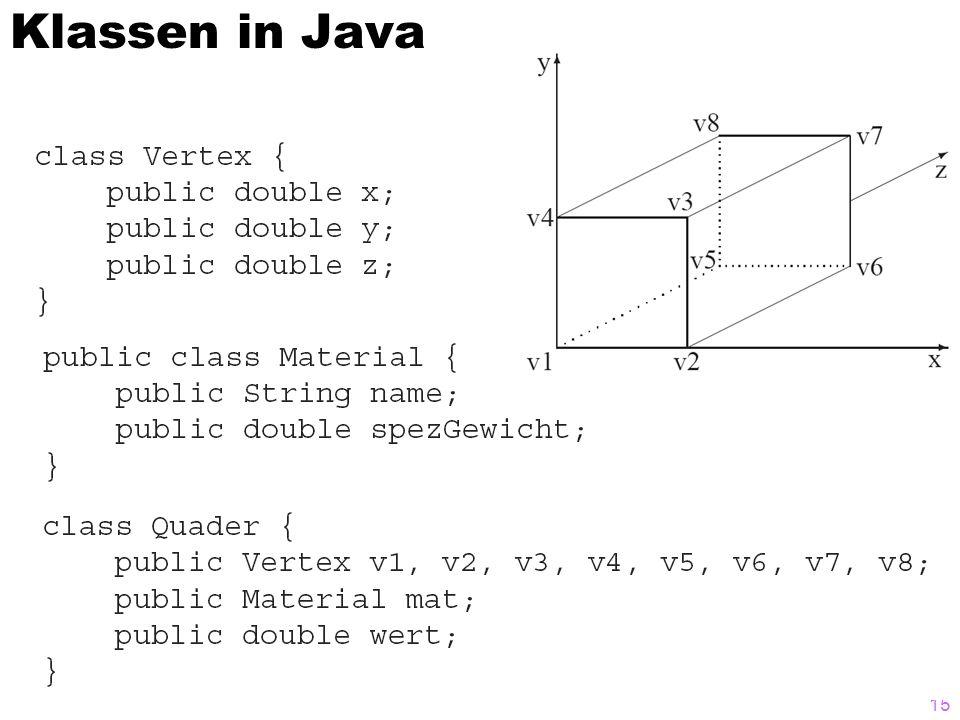 Klassen in Java