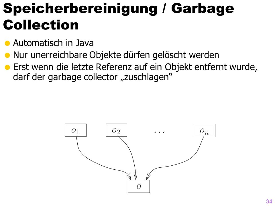 Speicherbereinigung / Garbage Collection