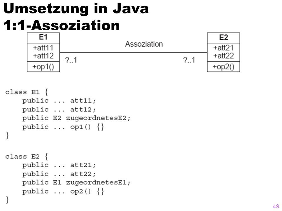 Umsetzung in Java 1:1-Assoziation
