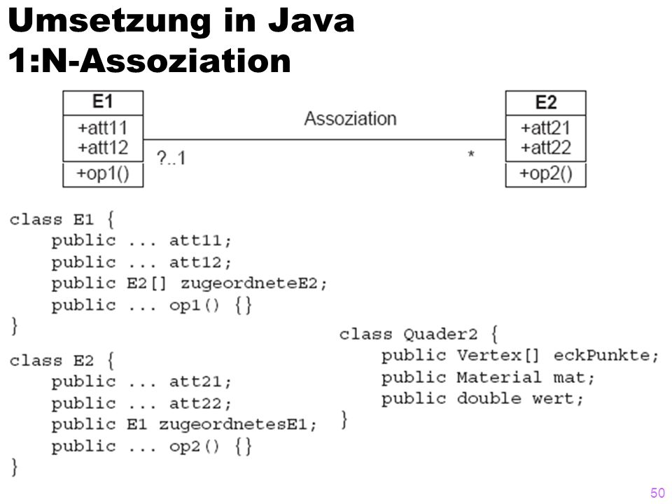 Umsetzung in Java 1:N-Assoziation