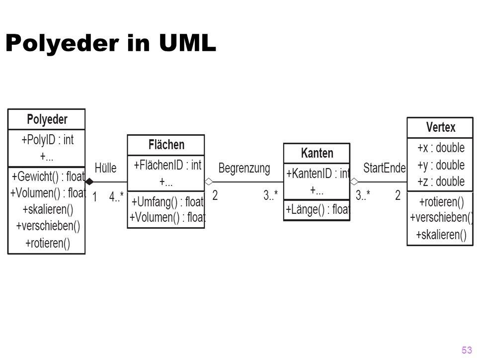 Polyeder in UML