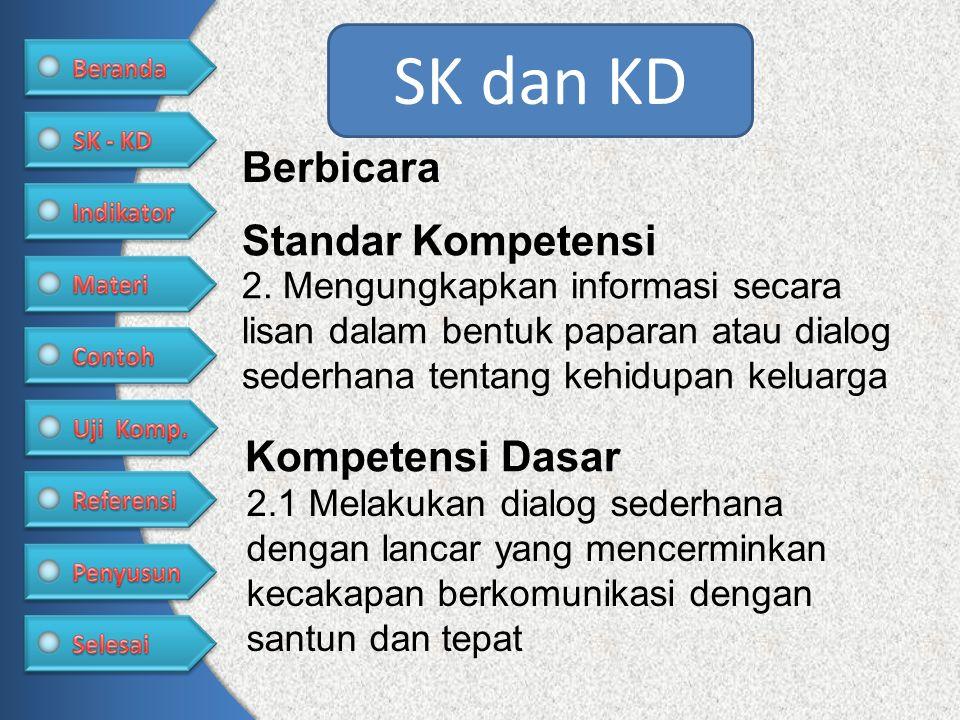 SK dan KD Berbicara Standar Kompetensi Kompetensi Dasar