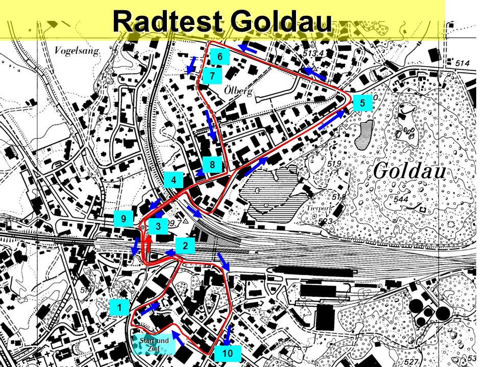 Radtest Goldau 6 7 5 8 4 9 3 2 1 Start und Ziel 10