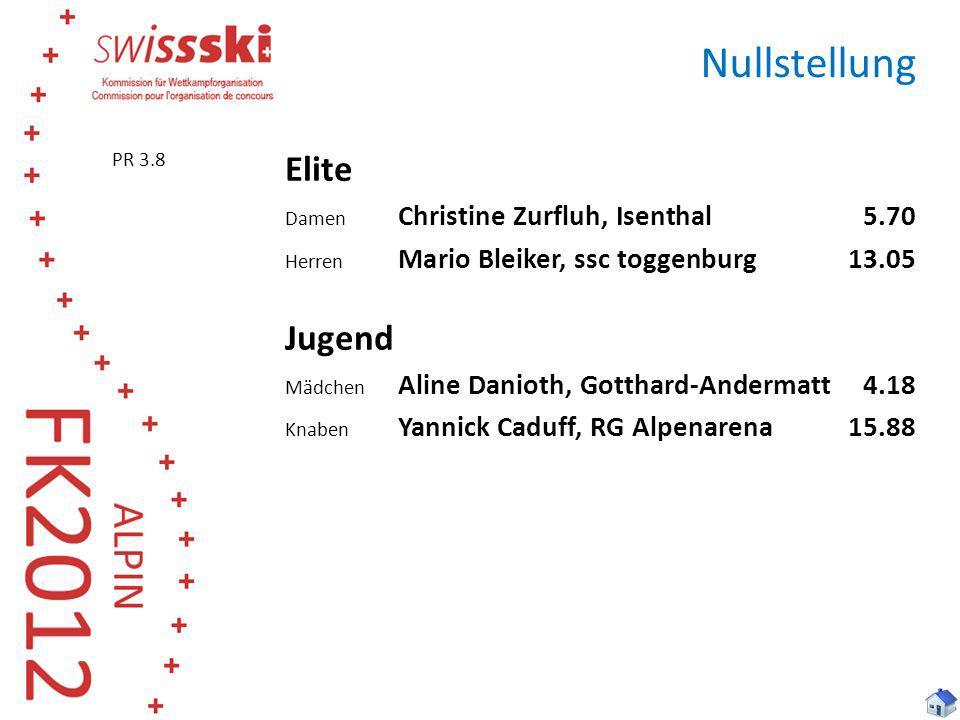 Nullstellung Elite Jugend PR 3.8
