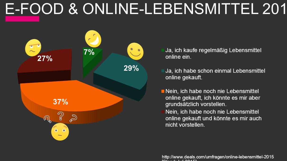 E-Food & Online-Lebensmittel 2015