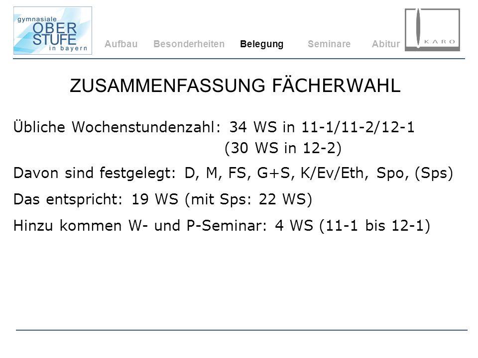 ZUSAMMENFASSUNG FÄCHERWAHL