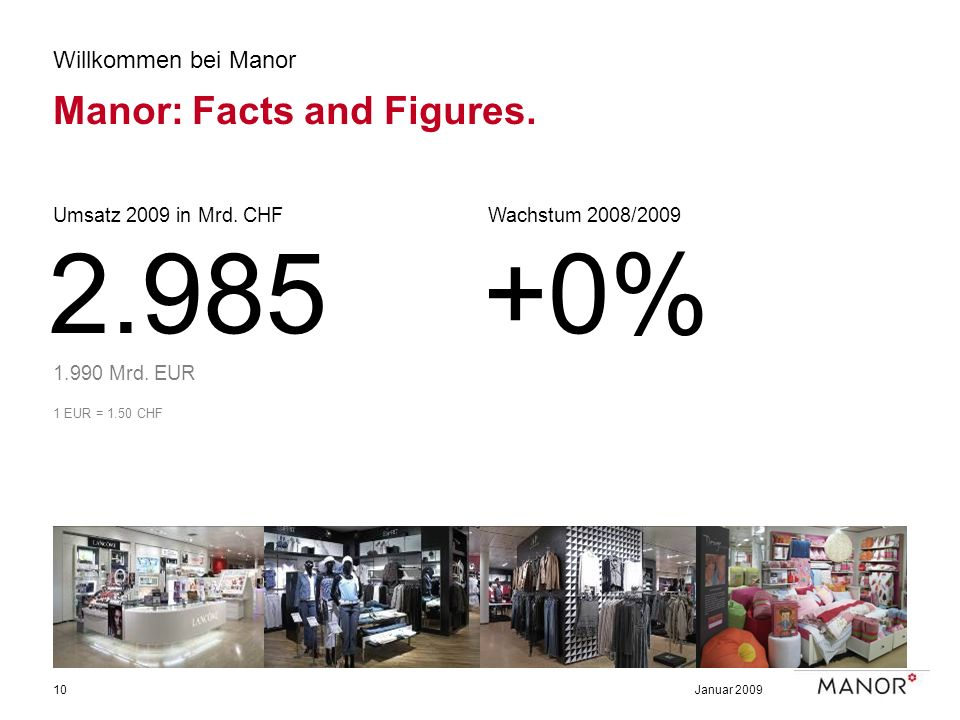 2.985 +0% Manor: Facts and Figures. Willkommen bei Manor