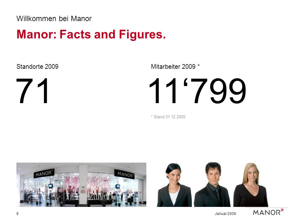 71 11'799 Manor: Facts and Figures. Willkommen bei Manor