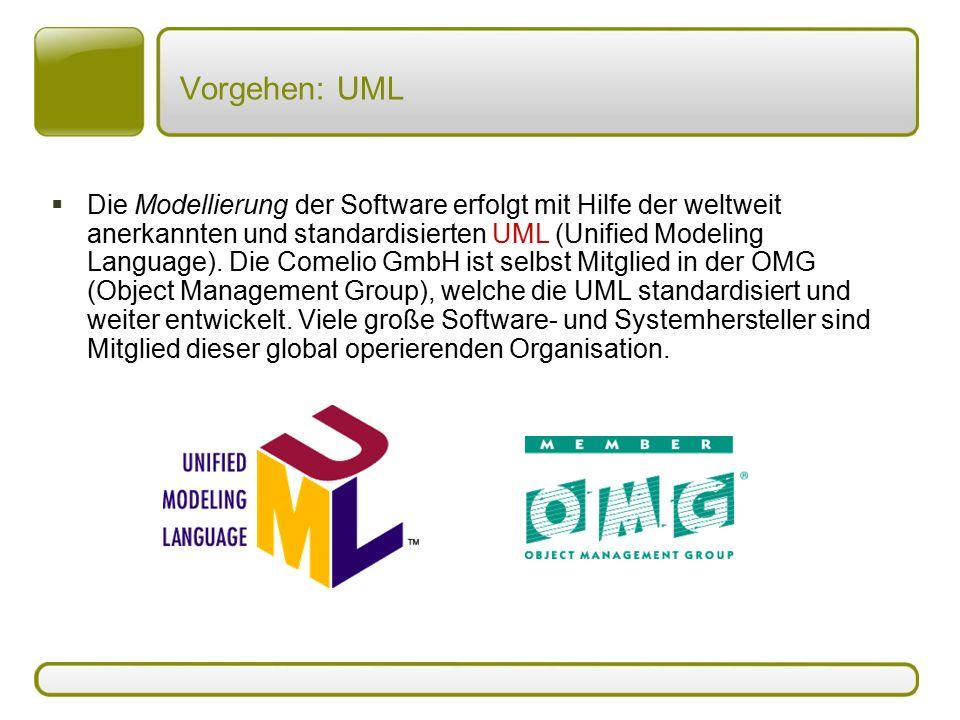 Vorgehen: UML