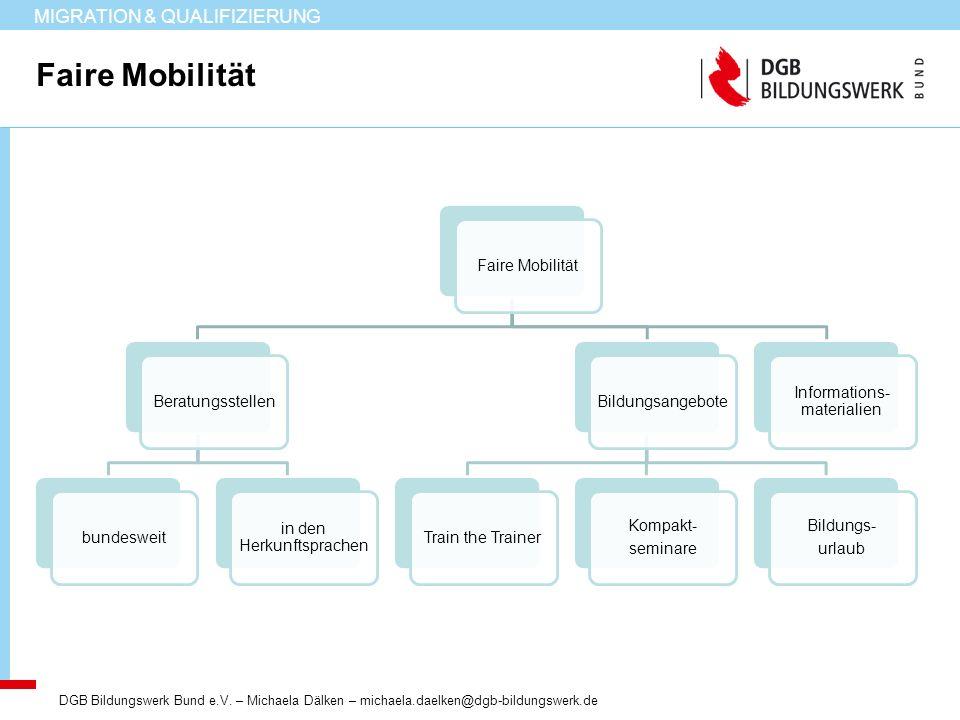 Faire Mobilität MIGRATION & QUALIFIZIERUNG Faire Mobilität