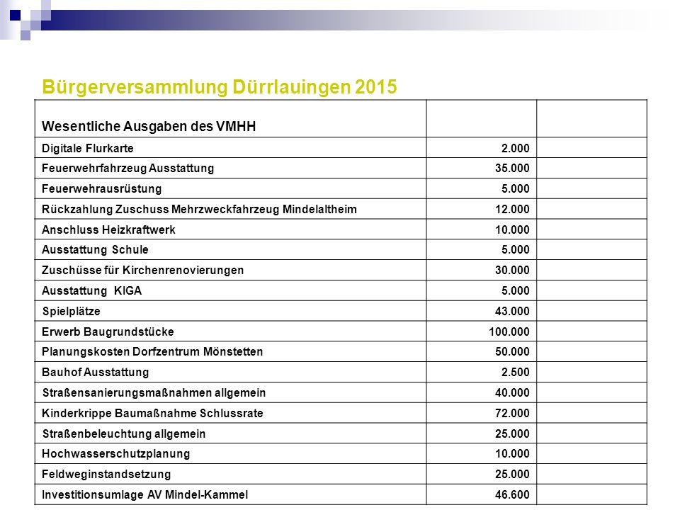 Bürgerversammlung Dürrlauingen 2015