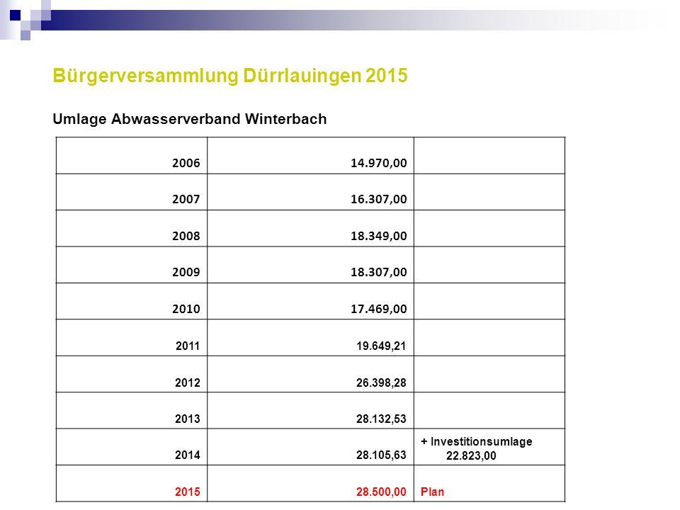 Bürgerversammlung Dürrlauingen 2015 Umlage Abwasserverband Winterbach