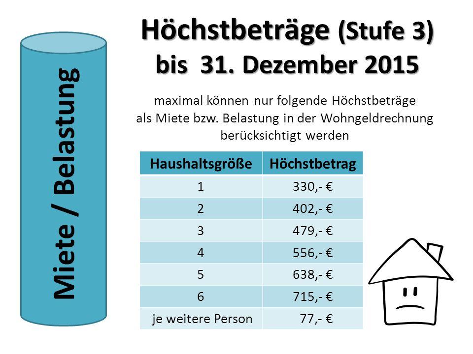 Höchstbeträge (Stufe 3) bis 31. Dezember 2015