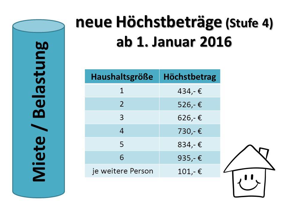 neue Höchstbeträge (Stufe 4) ab 1. Januar 2016