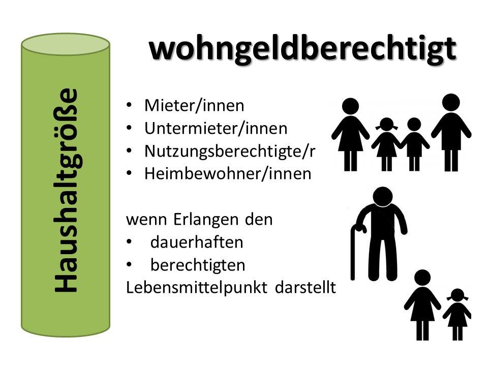 wohngeldberechtigt Haushaltgröße Mieter/innen Untermieter/innen