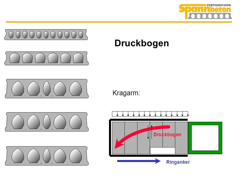 Druckbogen Kragarm: Druckbogen Ringanker