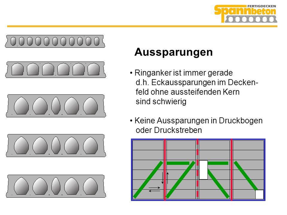 Aussparungen Ringanker ist immer gerade d.h. Eckaussparungen im Decken- feld ohne aussteifenden Kern sind schwierig.
