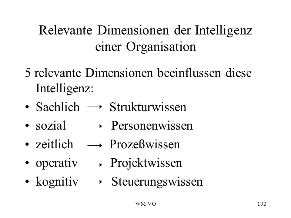 Relevante Dimensionen der Intelligenz einer Organisation