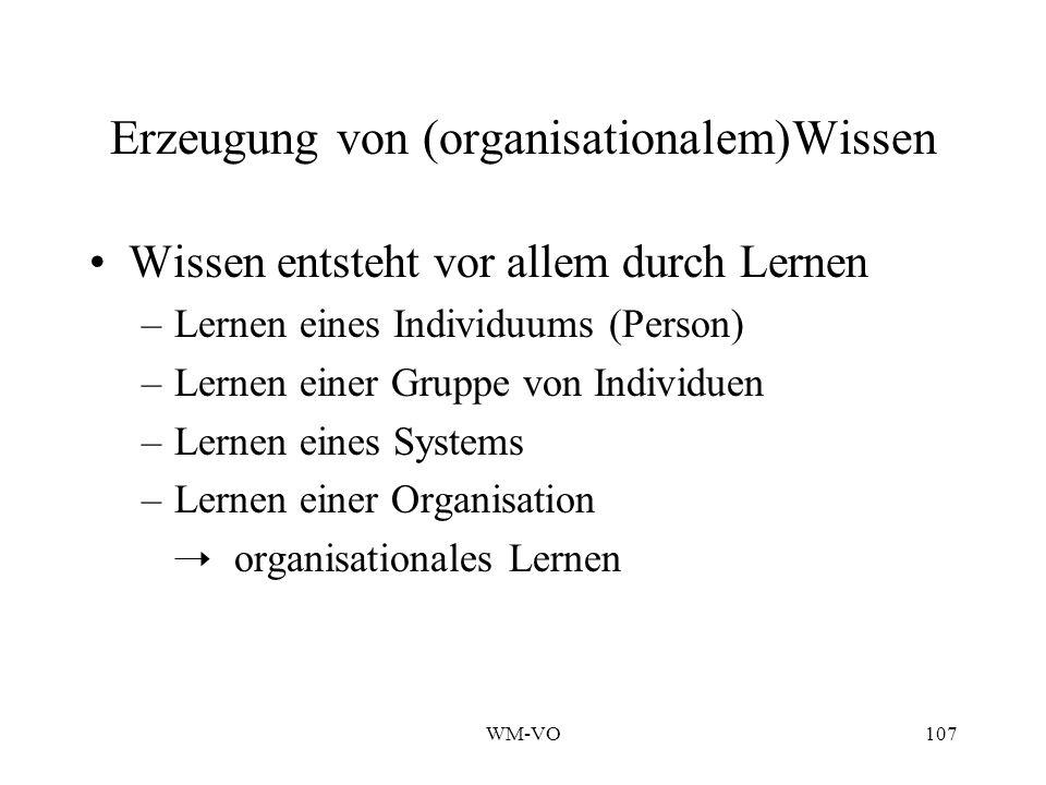 Erzeugung von (organisationalem)Wissen