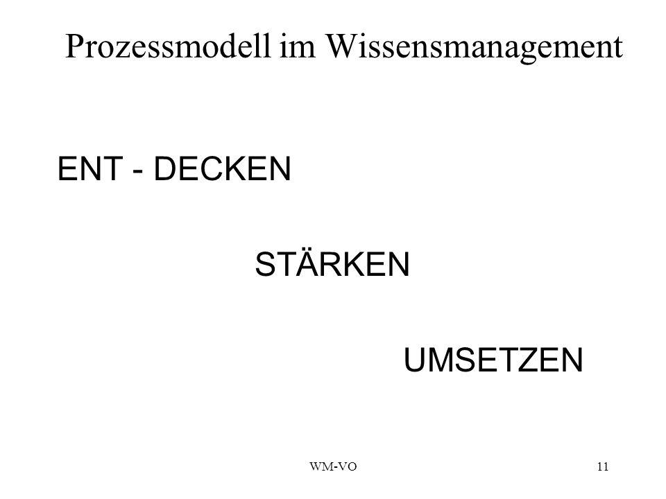Prozessmodell im Wissensmanagement