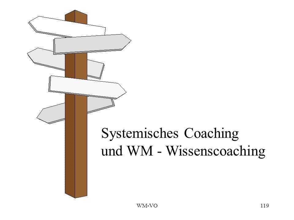 Systemisches Coaching und WM - Wissenscoaching