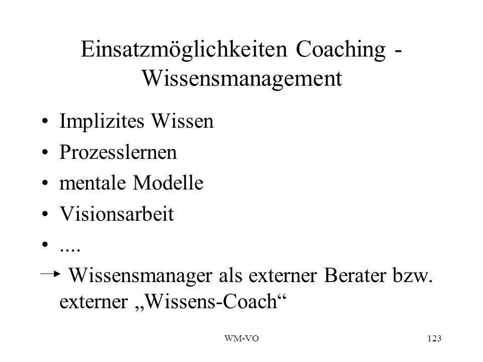 Einsatzmöglichkeiten Coaching - Wissensmanagement