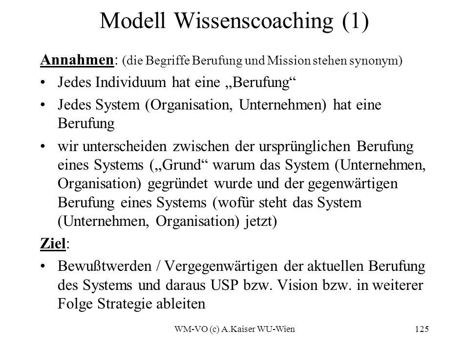 Modell Wissenscoaching (1)