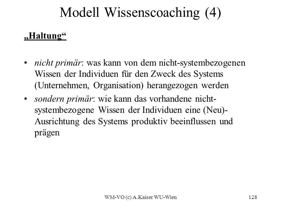 Modell Wissenscoaching (4)