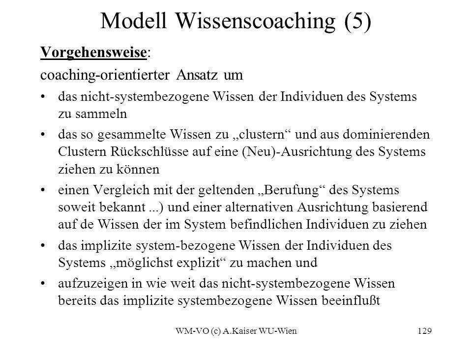 Modell Wissenscoaching (5)