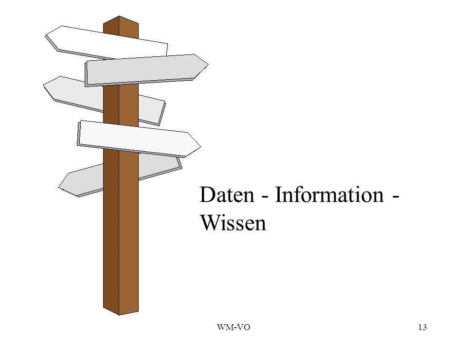 Daten - Information - Wissen WM-VO