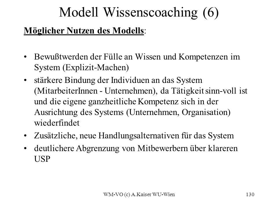 Modell Wissenscoaching (6)