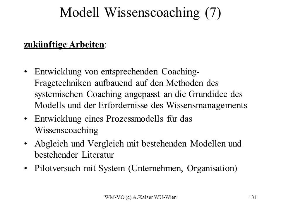 Modell Wissenscoaching (7)
