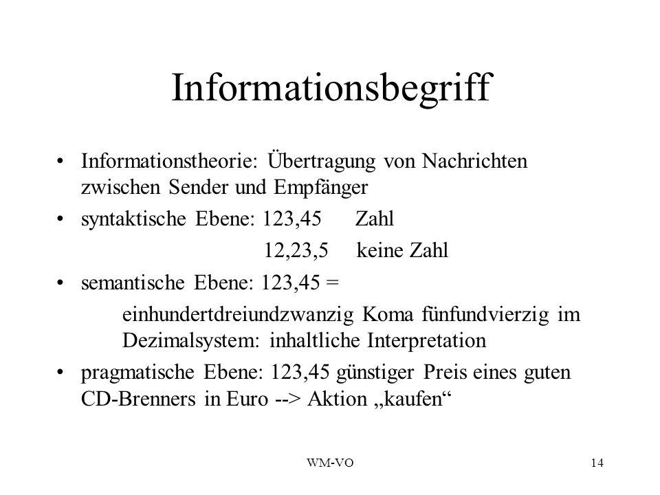 Informationsbegriff Informationstheorie: Übertragung von Nachrichten zwischen Sender und Empfänger.
